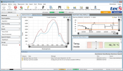 MultiSpec® Pro II Software